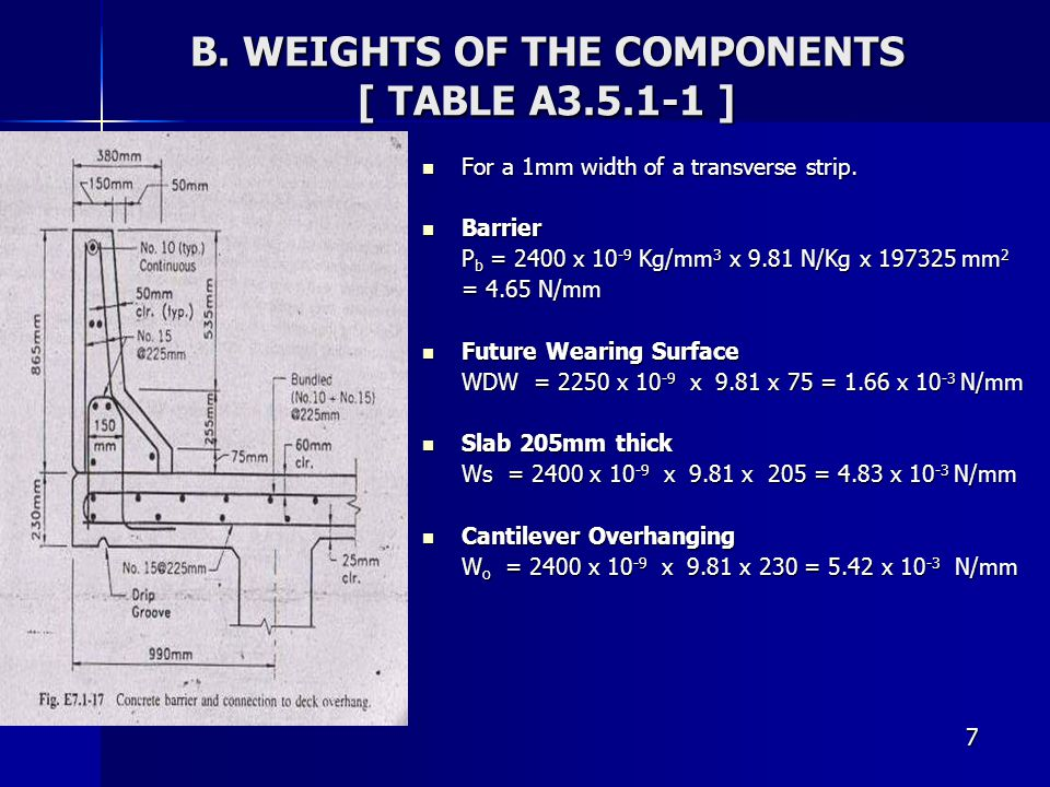 B. WEIGHTS OF THE COMPONENTS [ TABLE A3.5.1-1 ]